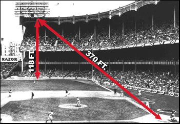 "Diagram of Mickey Mantle's ""hardest ball I ever hit!"" at Yankee Stadium on May 22, 1962."